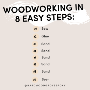 Woodworking in 8 Easy Steps
