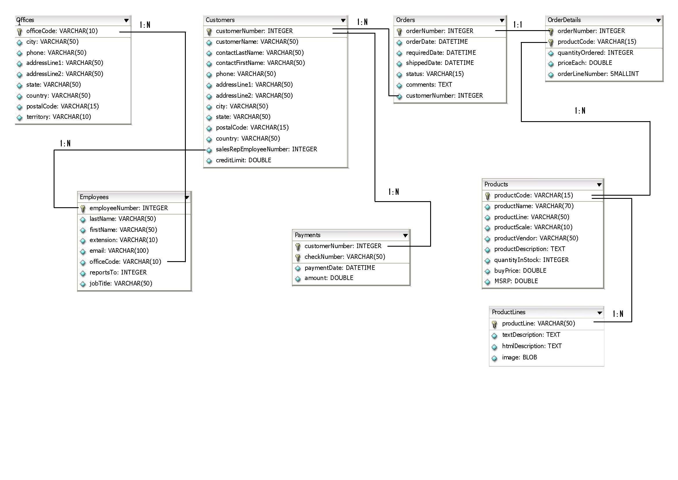er diagram movie list john deere 1020 alternator wiring april 2008 supply chain and logistics blog page 2
