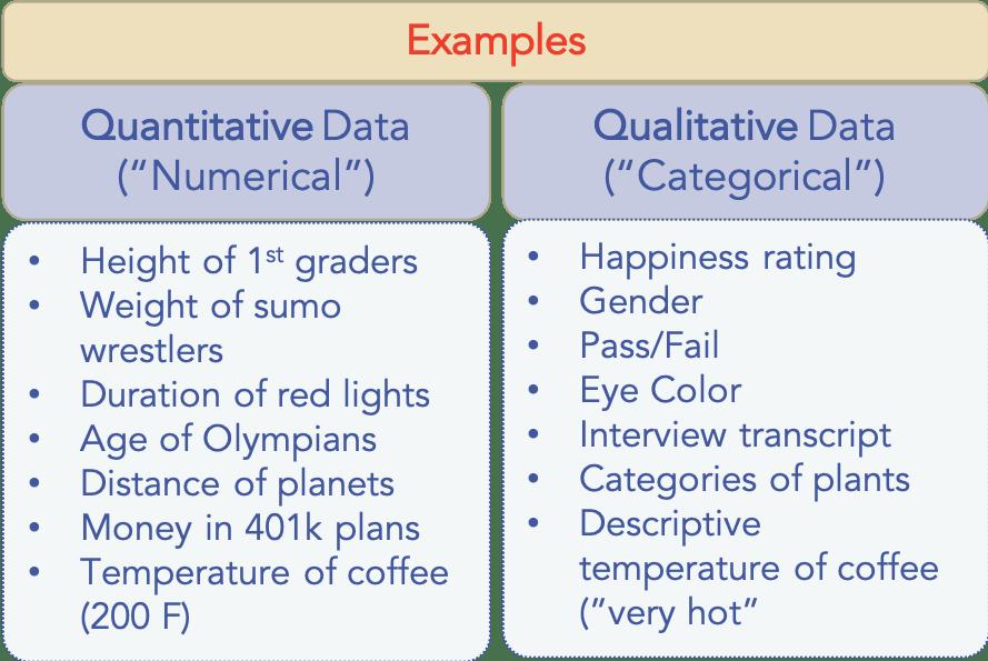 My Market Research Methods