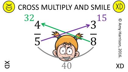 Compare Fractions:  Butterfly and XD Methods