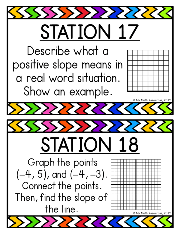 Slope Of A Line Middle School Math Stations