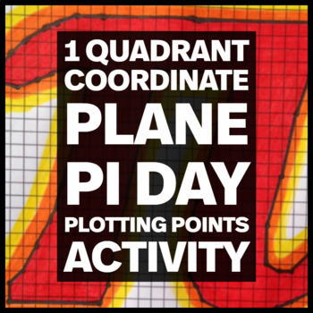 One quadrant coordinate plane Pi day activity