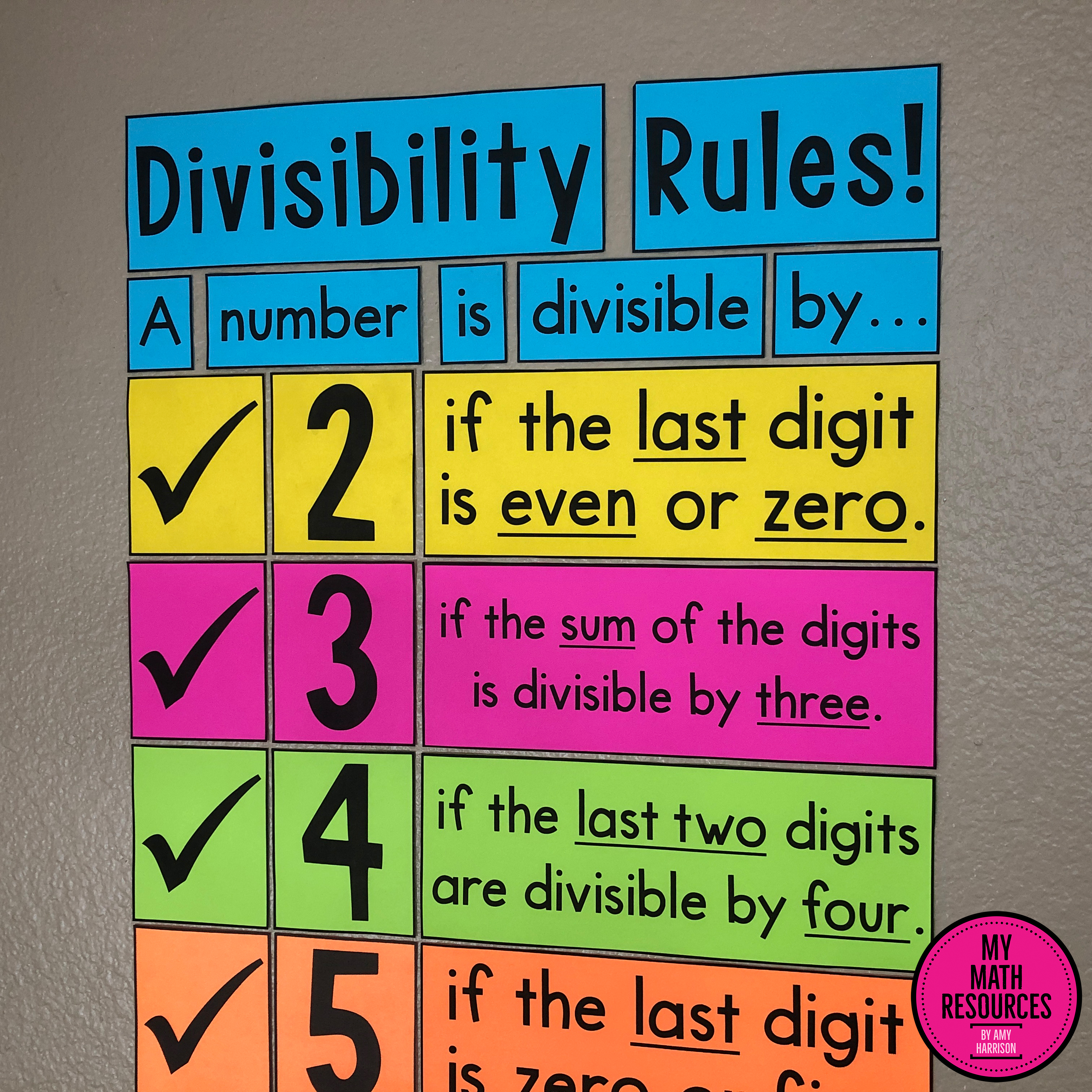 graphic relating to Divisibility Rules Printable known as My Math Products - Divisibility Laws Poster