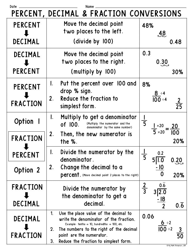 medium resolution of My Math Resources - Percent