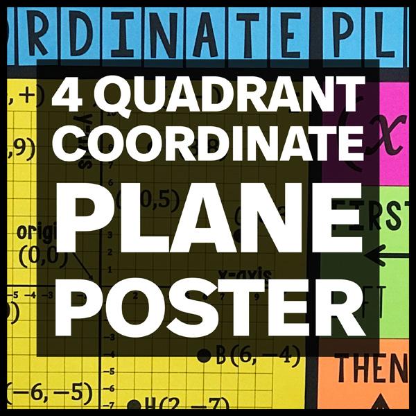 4 quadrant coordinate plane