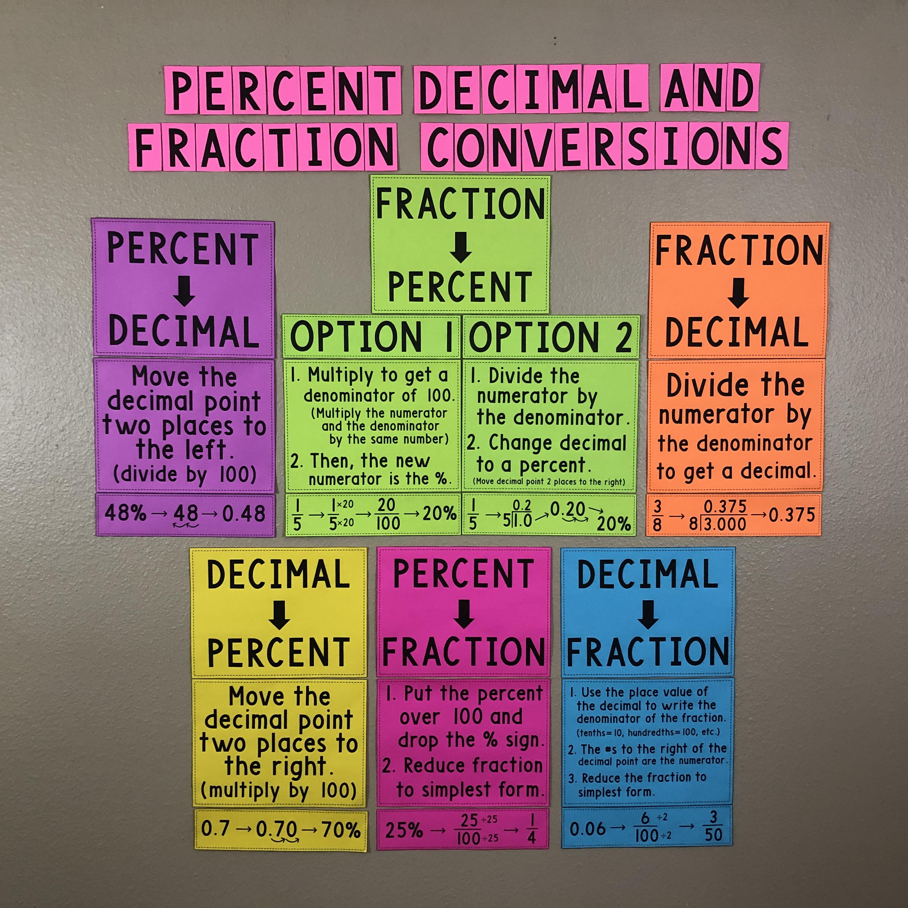 My Math Resources - Percent [ 3024 x 3024 Pixel ]