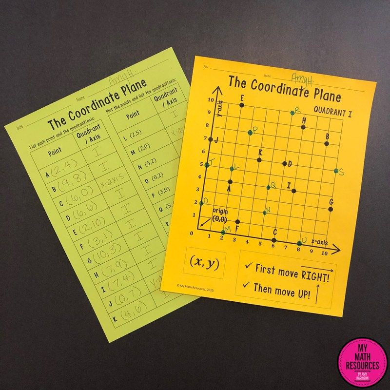 This One Quadrant Coordinate Plane Poster & Handout is a must have for any 4th, 5th, or 6th Grade Math Classroom!  Help your class learn plotting points and identifying points on the coordinate plane with this large printable poster!  #mathteacher #math #maths #teacher #algebra #geometry #mathproblems #study #iteachsixth #iteachfifth #6thgrade #5thgrade #middleschoolmath #upperelementary #teacherspayteachers #teachersfollowteachers #teacherinspiration