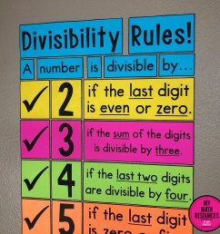divisibility rules chart for 6th grade - Verse [ 3024 x 3024 Pixel ]