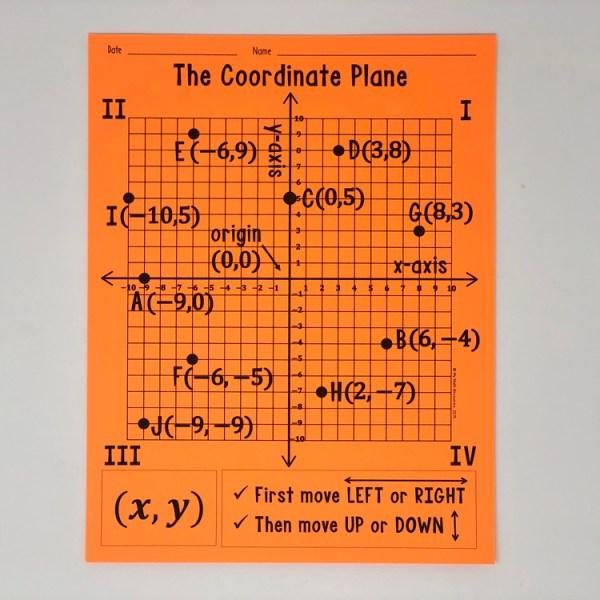 4 quadrant coordinate plane poster
