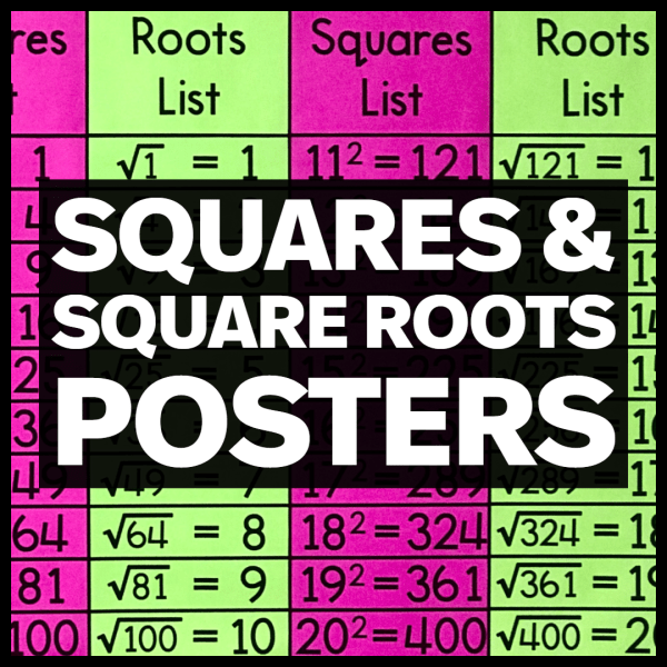 Squares and Square Roots Poster
