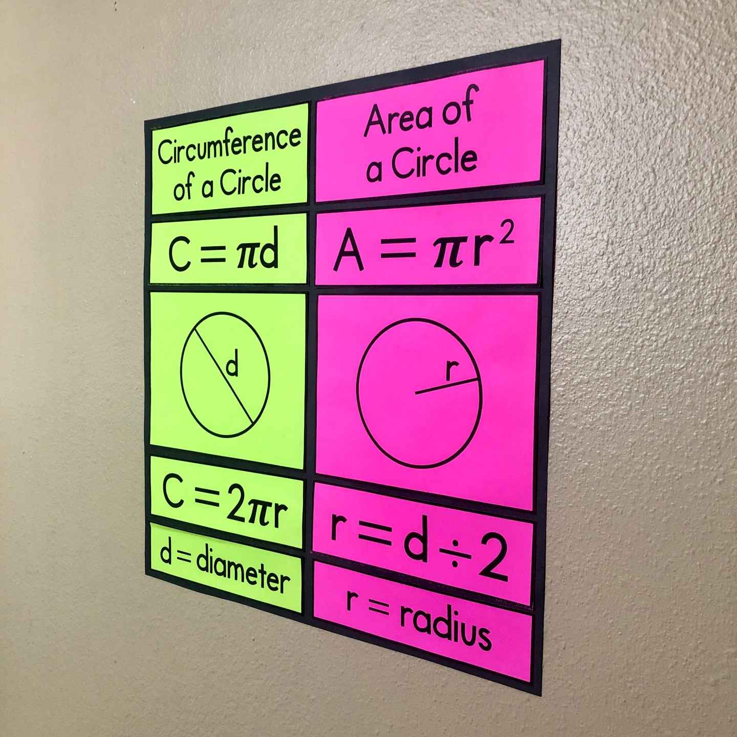 Area & Circumference of a Circle Bulletin Board