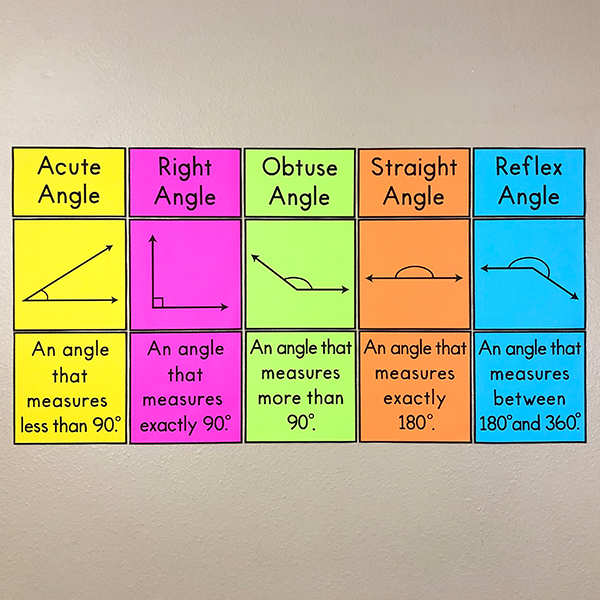 These eye-catching bulletin board posters will help your students learn the different types of angles and will look GREAT on your word wall with your anchor charts!  Some of your students may need help memorizing the classifications of angles. Having a constant reminder on the wall really helps!   Your 4th grade math students will really benefit from this poster.  #middleschoolmath #angles #geometry #4thgrade