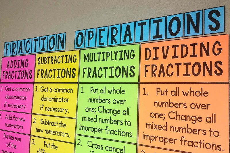 Fraction Operations Posters