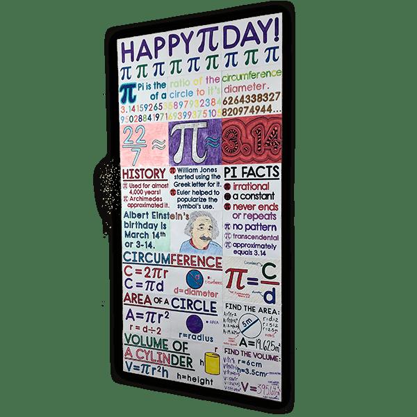 Pi Day Collaborative Poster