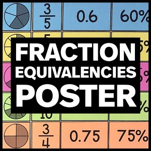 Fraction Equivalencies Poster