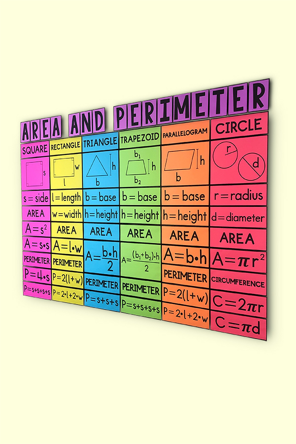 These area and perimeter of polygons bulletin board posters will look GREAT on your word wall and will help your 5th, 6th, 7th, or 8th grade geometry class learn perimeter and area!