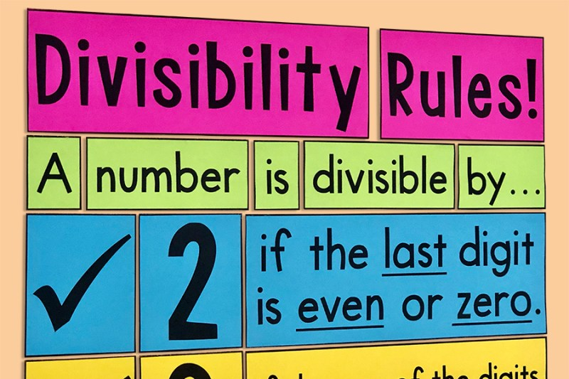 This poster is a great way to learn or practice divisibility rules for your 4th, 5th, or 6th grade math students!  This will look beautiful on your bulletin board or math word wall.