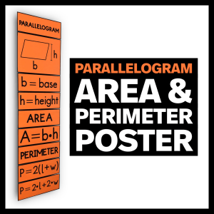 Area and Perimeter of a Parallelogram Poster