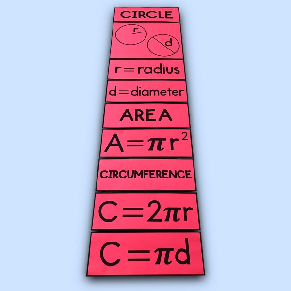 Circumference and Area of a Circle Poster