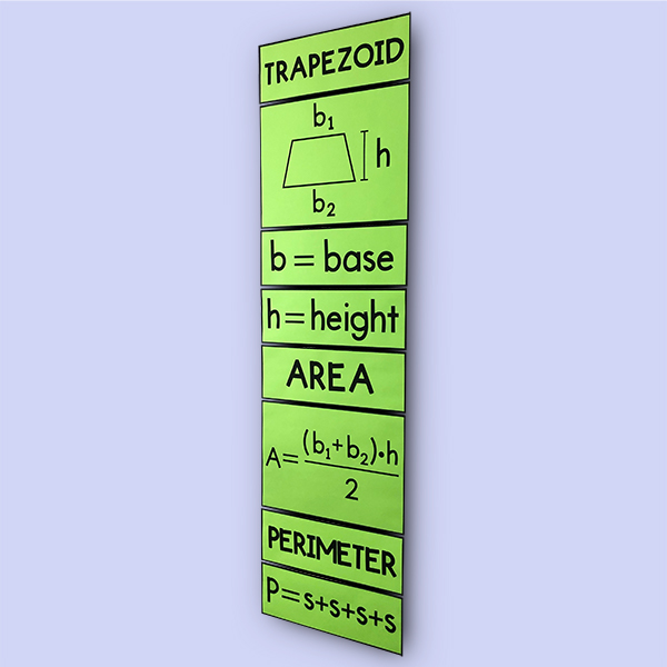 Area and Perimeter of a Trapezoid Poster