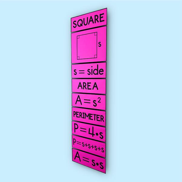 Area and Perimeter of a Square