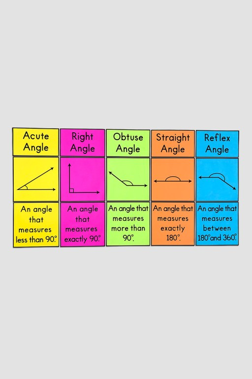 These eye-catching bulletin board posters will help your students learn the different types of angles and will look GREAT on your word wall with your anchor charts!  Some of your students may need help memorizing the classifications of angles. Having a constant reminder on the wall really helps!   Your 4th grade math students will really benefit from this poster.