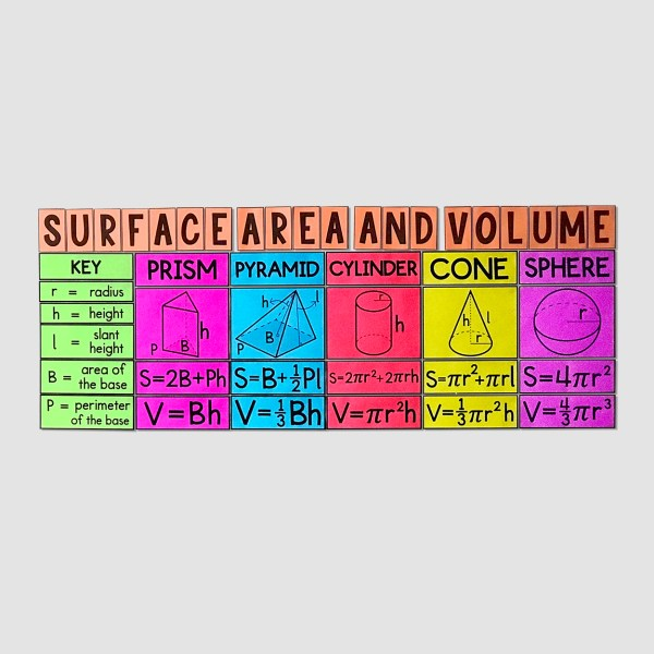 Surface Area and Volume Posters