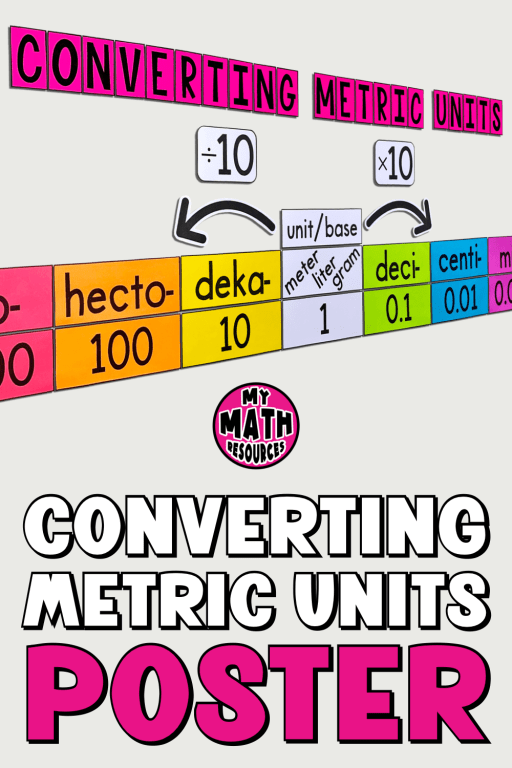 This large poster will help your 5th, 6th, or 7th grade math class learn about converting metric units and will look beautiful on your bulletin board or word wall!
