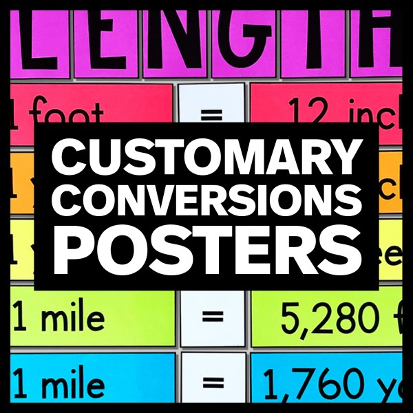 Customary Conversions Posters