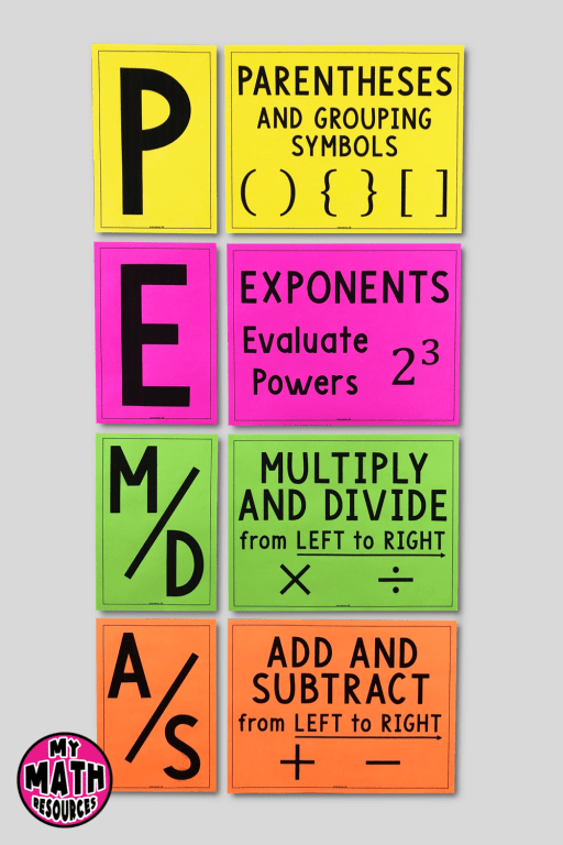 This PEMDAS Poster will help you teach the Order of Operations to your 5th, 6th, 7th, or 8th grade math class.  This is a vital concept to master, so this PEMDAS bulletin board will really help your students!