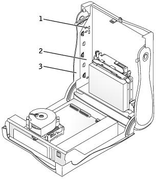 Control Panel: Dell OptiPlex GX270