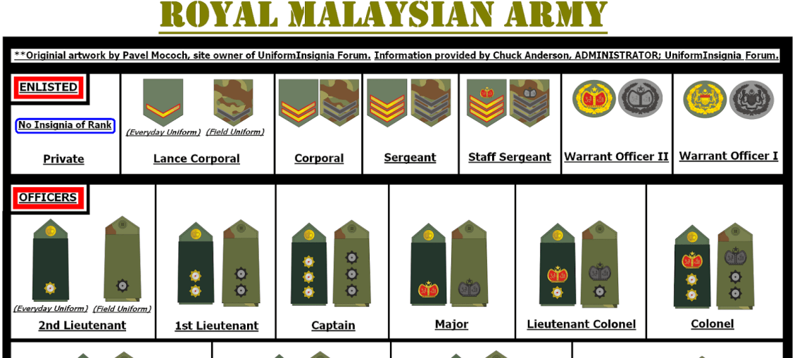 Introduction To The Malaysian Army Officers Rank My Military Times