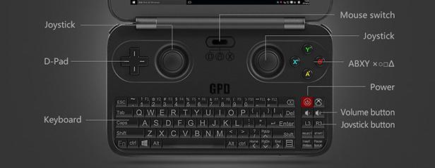 GPD Winのキーボードなどの説明画像