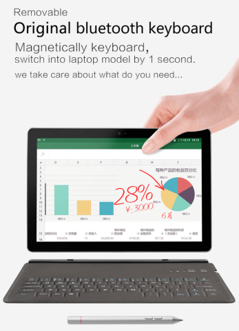 VOYO i8 Max 4G Phablet スペックレビュー 2024レベルの筆圧対応10.1インチ【クーポンで$195.99】