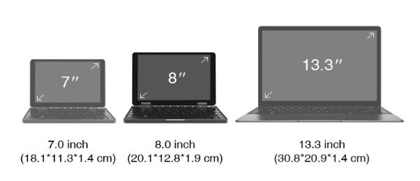 CHUWI MiniBook スペックレビュー ディスプレイのサイズの参考画像