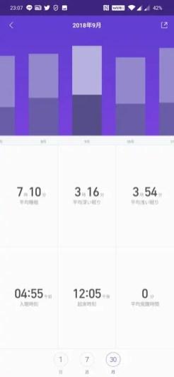 Xiaomi Mi band 4の睡眠記録