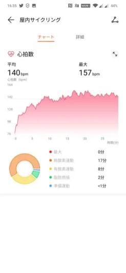 Huaweiの運動記録