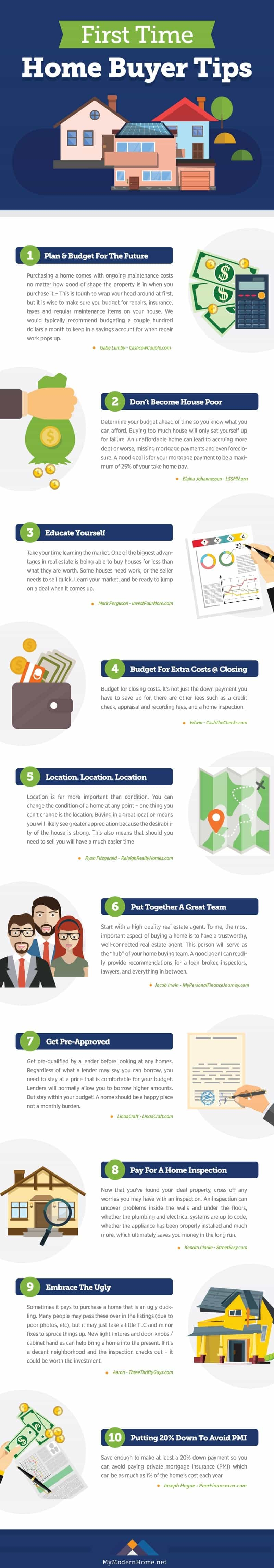 Expert Roundup Results - Best Advice For New Home Buyers Infographic