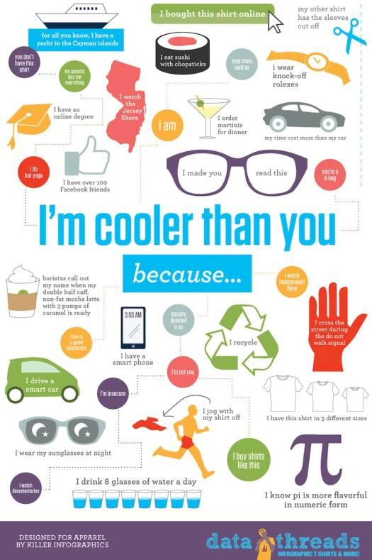 cool infographics pictochart