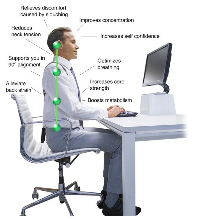 posture alignment chair target baby high innovative brace is a genius ergonomic corrector get better ergo transformer