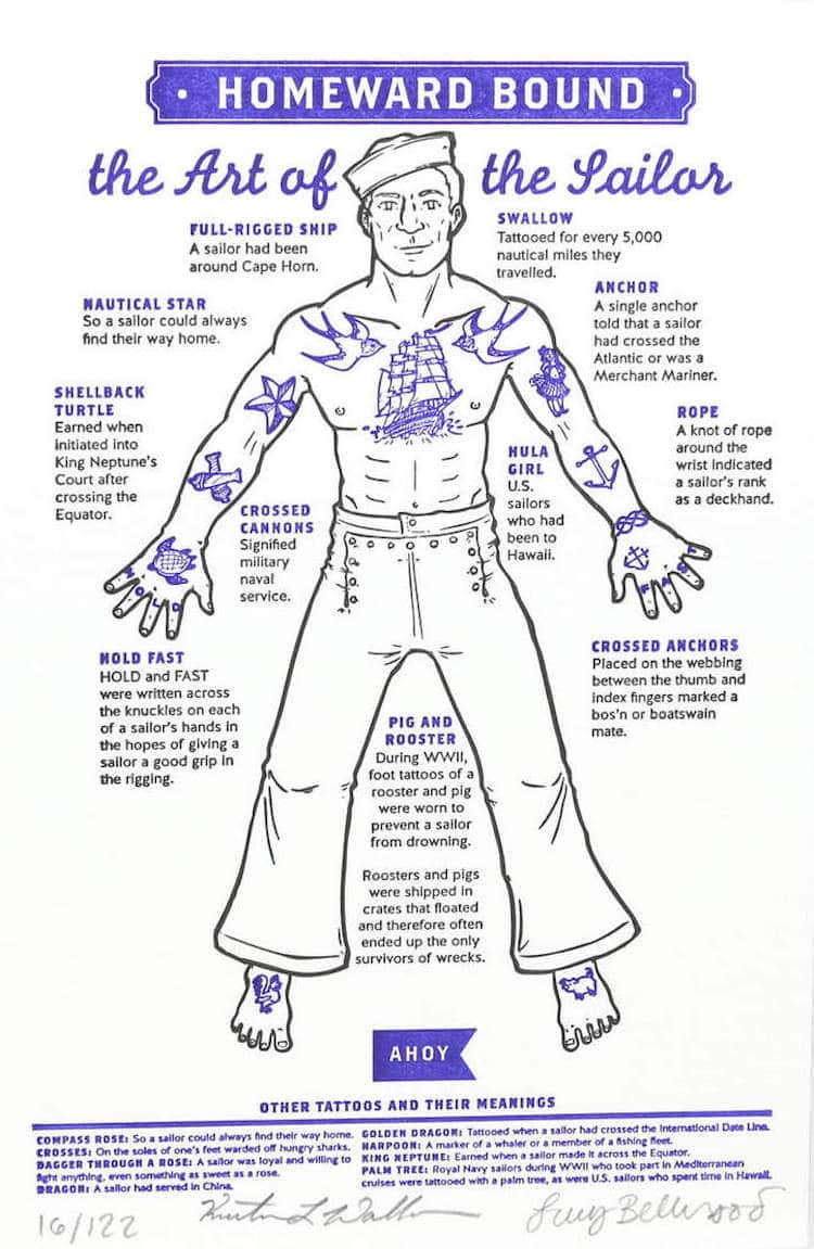 medium resolution of helpful diagram decodes the meaning of traditional sailor tattoos find out what traditional sailor tattoos mean