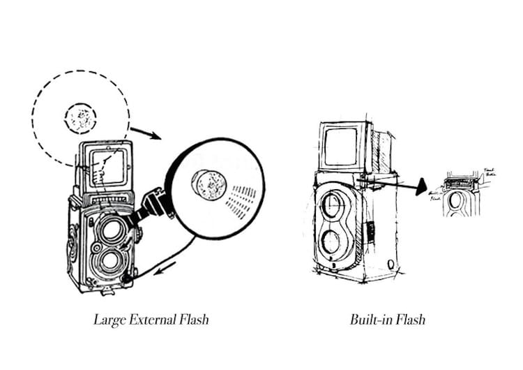 Rollei Announce the Revival of the Iconic Rolleiflex