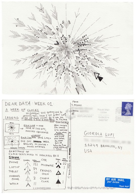 Two Graphic Designer Pen-Pals Tell Each Other About Their