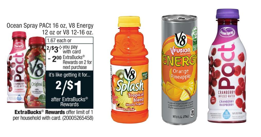 Ocean Spray Drink Deal At Cvs