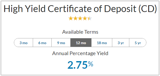certificate of deposits - one of the best short term investments