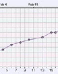 Pregnancy weight gain chart also free symptom mymonthlycycles rh