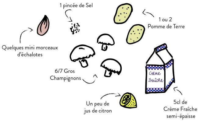 recette CHAMPI