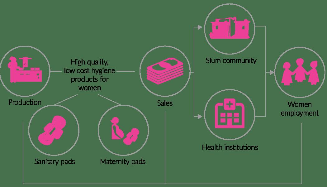 BM_Diagram-022