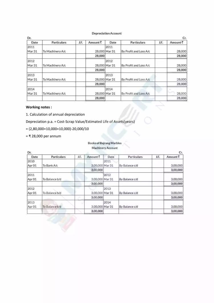 NCERT Solutions Class 11 Accountancy Chapter 7