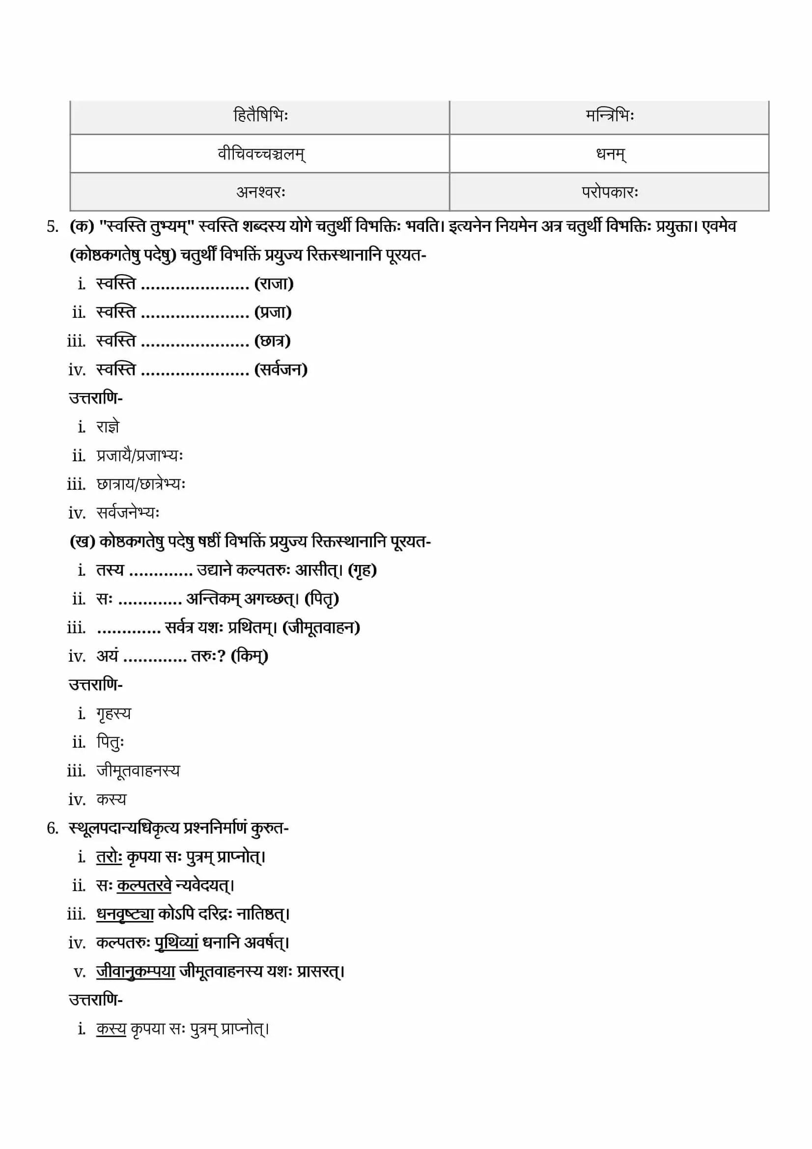 NCERT Solutions For Class 9 Sanskrit Shemushi Chapter 4